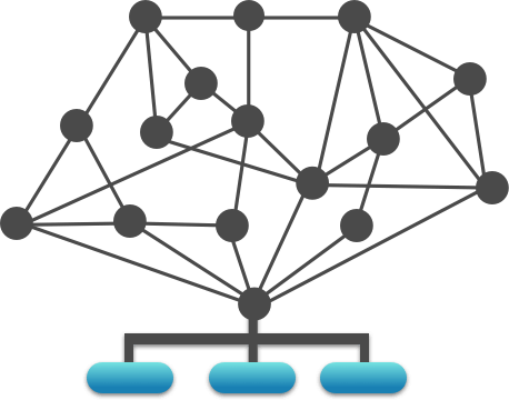 Radgivning-fundler-algoritm