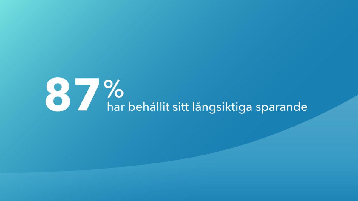 Majoriteten av svenskarna behåller sin investeringsstrategistrategi