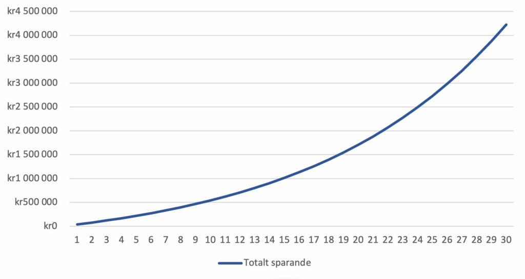 ranta pa ranta graf1
